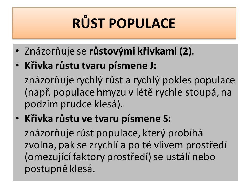 RŮST POPULACE Znázorňuje se růstovými křivkami (2).