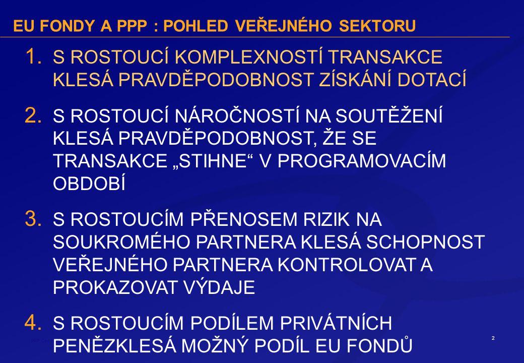 2 PPP Centrum EU FONDY A PPP : POHLED VEŘEJNÉHO SEKTORU 1.