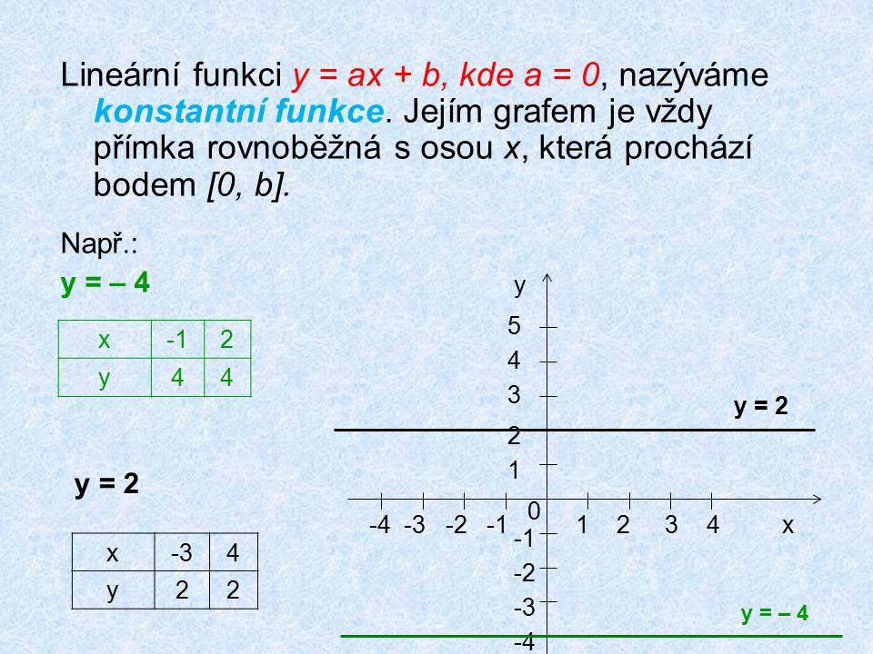 x2 y44 Lineární funkci y = ax + b, kde a = 0, nazýváme konstantní funkce. Jejím grafem je vždy přímka rovnoběžná s osou x, která prochází bodem [0, b]