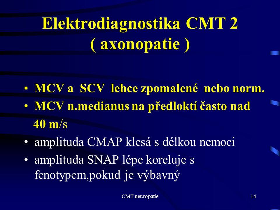 CMT neuropatie14 Elektrodiagnostika CMT 2 ( axonopatie ) MCV a SCV lehce zpomalené nebo norm. MCV n.medianus na předloktí často nad 40 m/s amplituda C
