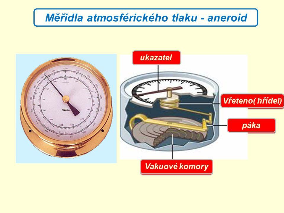 Měřidla atmosférického tlaku - aneroid ukazatel Vřeteno( hřídel) páka Vakuové komory ukazatel Vřeteno( hřídel) páka Vakuové komory