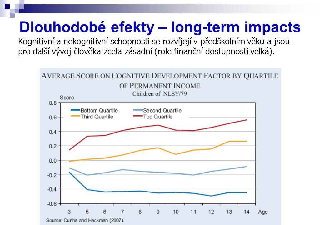 Dlouhodobé efekty – long-term impacts Kognitivní a nekognitivní schopnosti se rozvíjejí v předškolním věku a jsou pro další vývoj člověka zcela zásadní (role finanční dostupnosti velká).