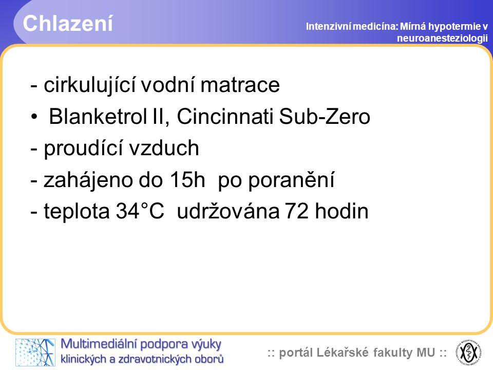 :: portál Lékařské fakulty MU :: Ventilace Intenzivní medicína: Mírná hypotermie v neuroanesteziologii PaO2 > 13 kPa PaCO2 4 - 4,5 kPa Ventilátor Siem