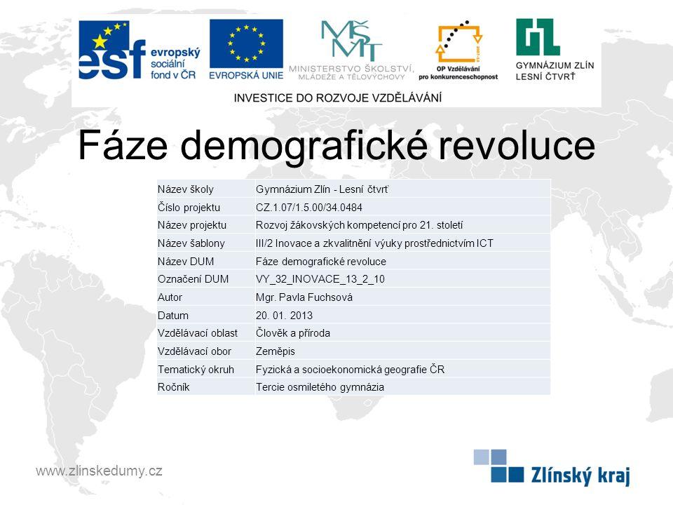 Fáze demografické revoluce www.zlinskedumy.cz Název školyGymnázium Zlín - Lesní čtvrť Číslo projektuCZ.1.07/1.5.00/34.0484 Název projektuRozvoj žákovs