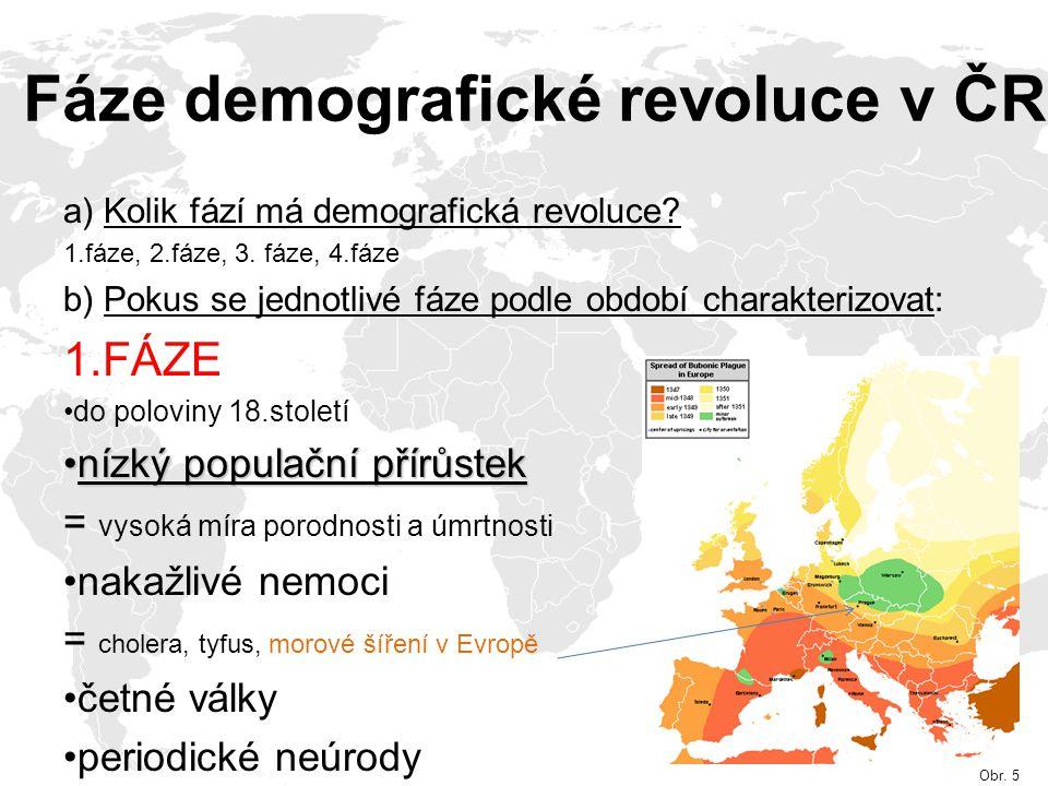 Fáze demografické revoluce v ČR a) Kolik fází má demografická revoluce? 1.fáze, 2.fáze, 3. fáze, 4.fáze b) Pokus se jednotlivé fáze podle období chara
