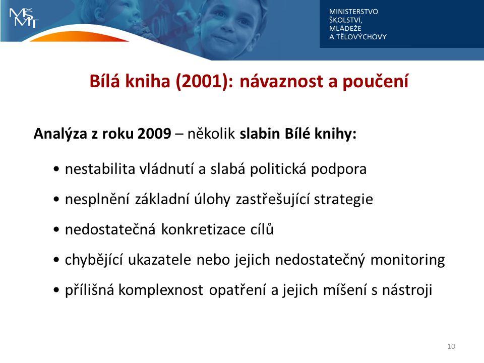 10 Bílá kniha (2001): návaznost a poučení Analýza z roku 2009 – několik slabin Bílé knihy: nestabilita vládnutí a slabá politická podpora nesplnění zá
