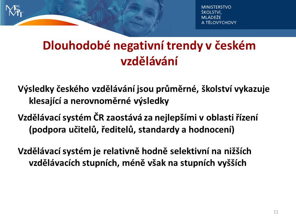 Dlouhodobé negativní trendy v českém vzdělávání Výsledky českého vzdělávání jsou průměrné, školství vykazuje klesající a nerovnoměrné výsledky Vzděláv