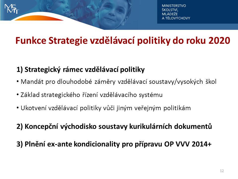 12 Funkce Strategie vzdělávací politiky do roku 2020 1) Strategický rámec vzdělávací politiky Mandát pro dlouhodobé záměry vzdělávací soustavy/vysokýc