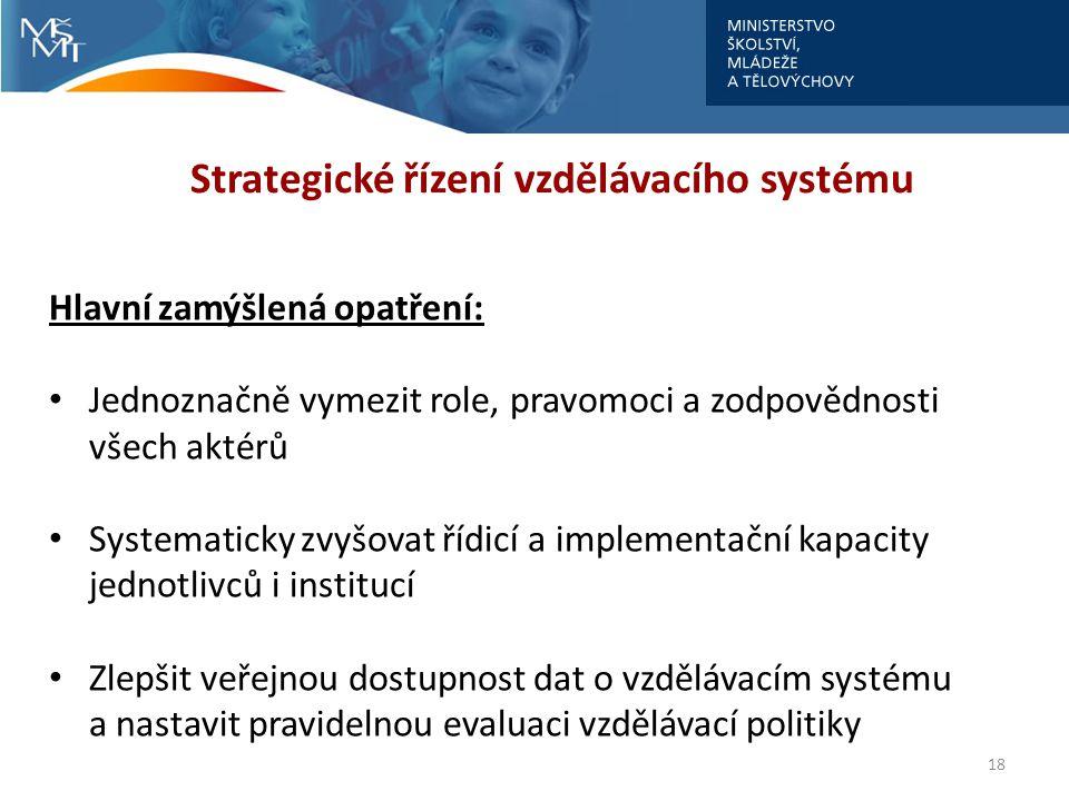 18 Strategické řízení vzdělávacího systému Hlavní zamýšlená opatření: Jednoznačně vymezit role, pravomoci a zodpovědnosti všech aktérů Systematicky zv