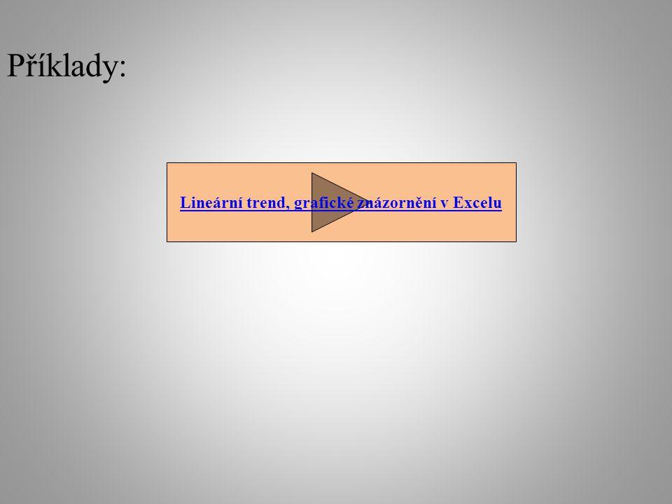 Příklady: Lineární trend, grafické znázornění v Excelu