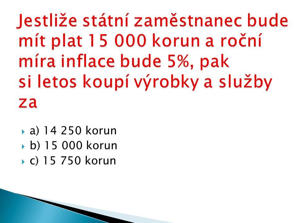 aa) 14 250 korun bb) 15 000 korun cc) 15 750 korun