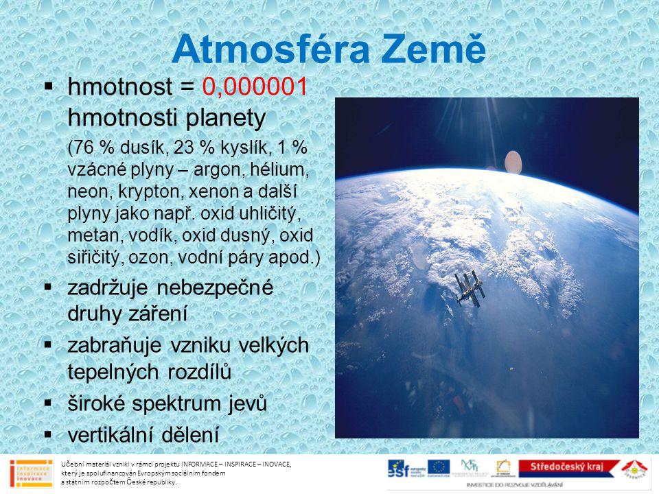 Atmosféra Země  hmotnost = 0,000001 hmotnosti planety (76 % dusík, 23 % kyslík, 1 % vzácné plyny – argon, hélium, neon, krypton, xenon a další plyny