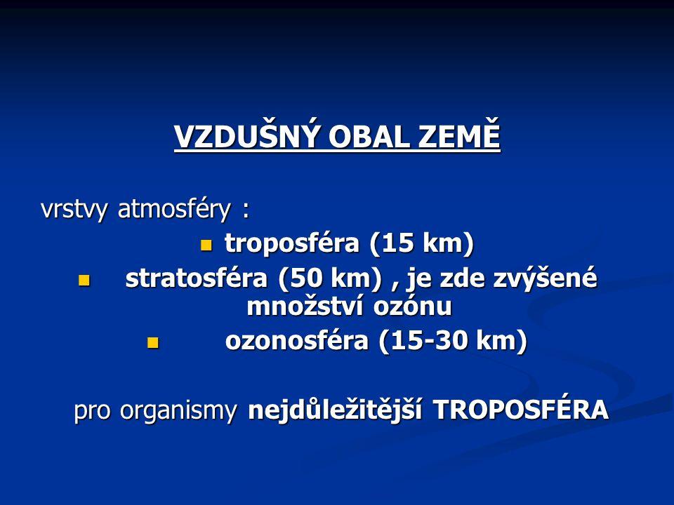 VZDUŠNÝ OBAL ZEMĚ vrstvy atmosféry : troposféra (15 km) troposféra (15 km) stratosféra (50 km), je zde zvýšené množství ozónu stratosféra (50 km), je