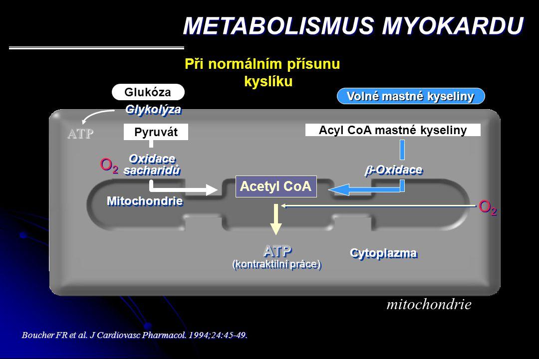 Metabolismus myokardu - ischemie Pokles průtoku koronárním řečištěm 30- 60%  -  přívodu O2 a klesá produkce ATP - glukoza není oxidována, ale konverována na laktát - Hromadí se laktát a H+ -   intracelulární hodnota pH a klesá i kontraktilita myokardu Ischemický myokard získává i dále 50-70% energie oxidací mastných kyselin - i přes produkci laktátu