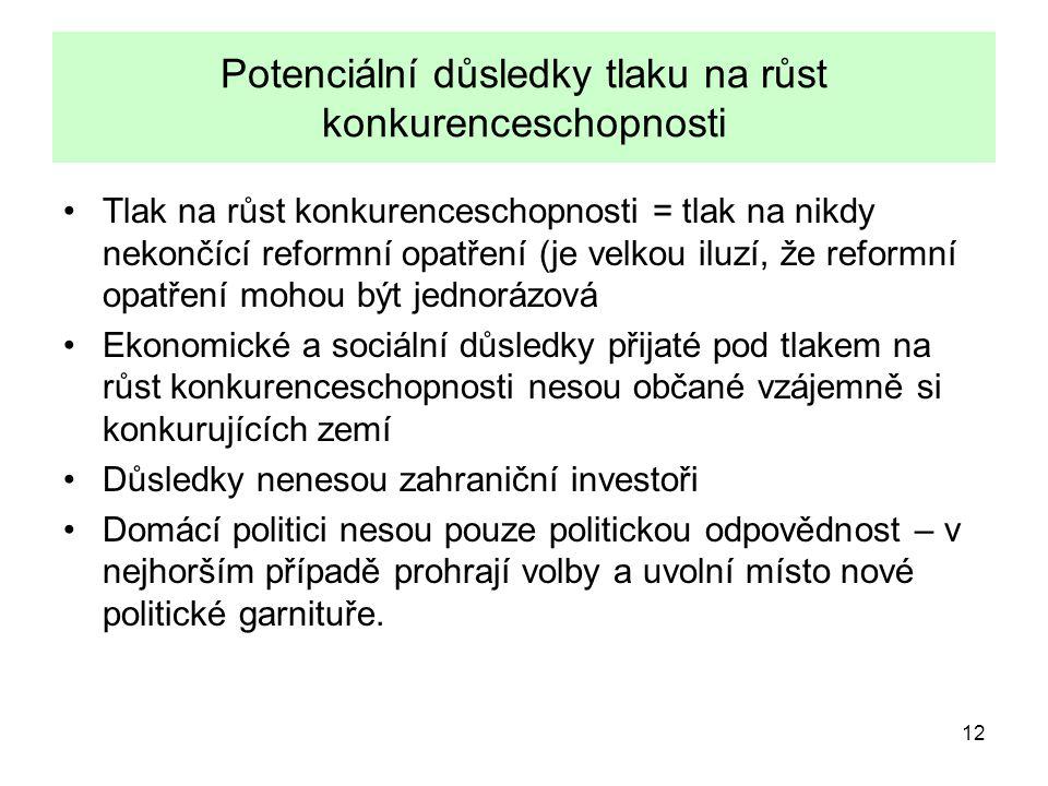 12 Potenciální důsledky tlaku na růst konkurenceschopnosti Tlak na růst konkurenceschopnosti = tlak na nikdy nekončící reformní opatření (je velkou iluzí, že reformní opatření mohou být jednorázová Ekonomické a sociální důsledky přijaté pod tlakem na růst konkurenceschopnosti nesou občané vzájemně si konkurujících zemí Důsledky nenesou zahraniční investoři Domácí politici nesou pouze politickou odpovědnost – v nejhorším případě prohrají volby a uvolní místo nové politické garnituře.