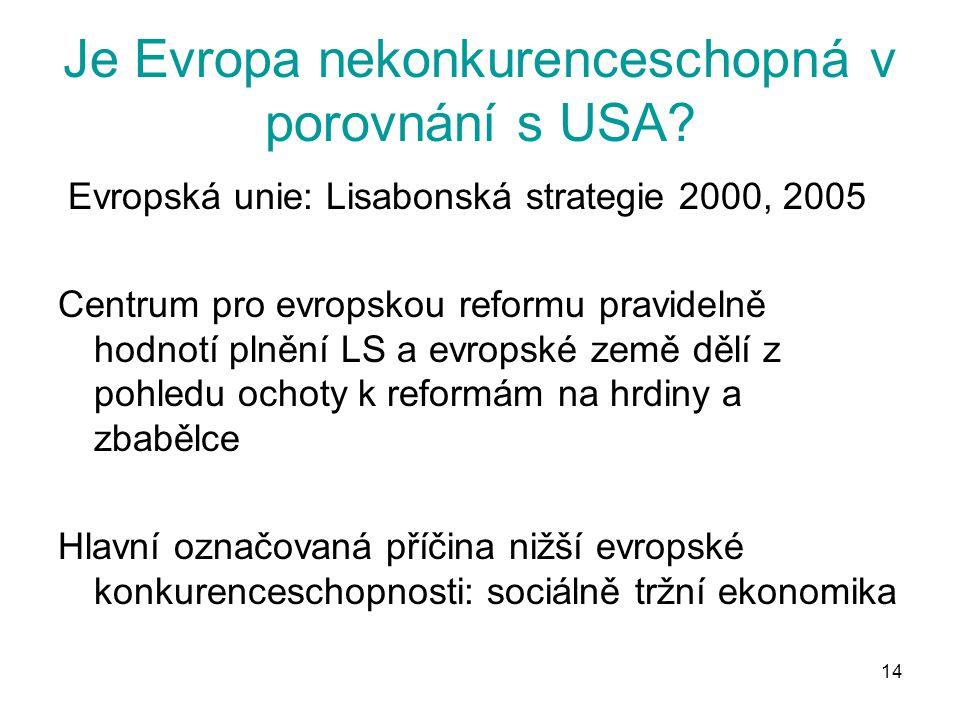 14 Je Evropa nekonkurenceschopná v porovnání s USA.