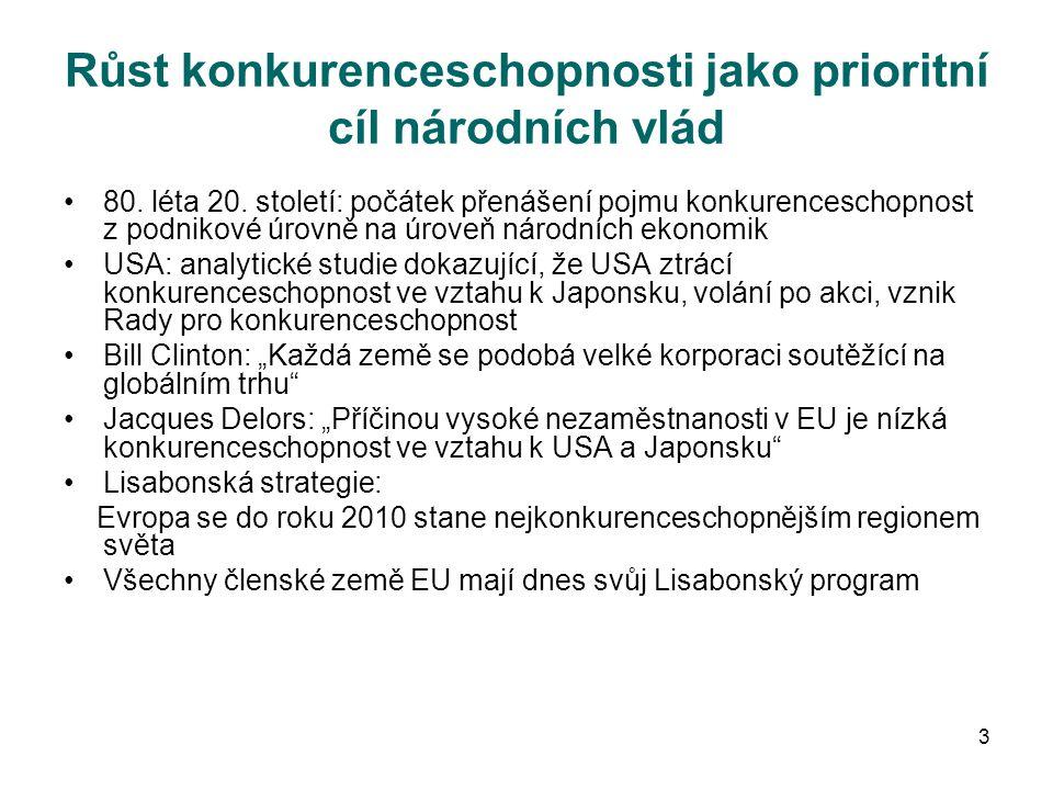 3 Růst konkurenceschopnosti jako prioritní cíl národních vlád 80.