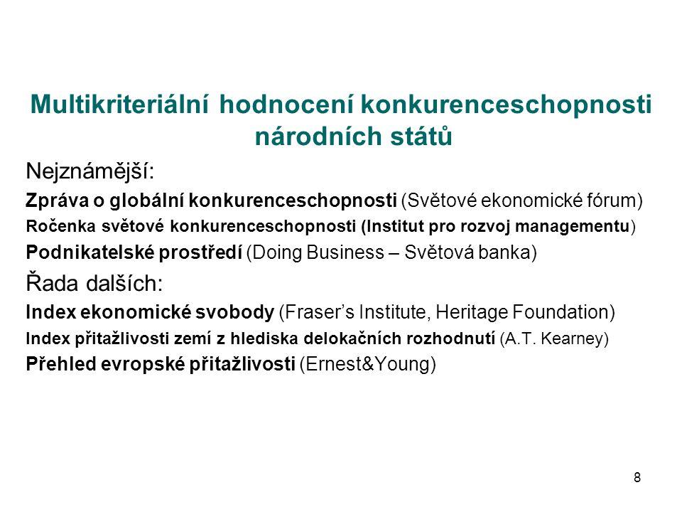 8 Multikriteriální hodnocení konkurenceschopnosti národních států Nejznámější: Zpráva o globální konkurenceschopnosti (Světové ekonomické fórum) Ročenka světové konkurenceschopnosti (Institut pro rozvoj managementu) Podnikatelské prostředí (Doing Business – Světová banka) Řada dalších: Index ekonomické svobody (Fraser's Institute, Heritage Foundation) Index přitažlivosti zemí z hlediska delokačních rozhodnutí (A.T.