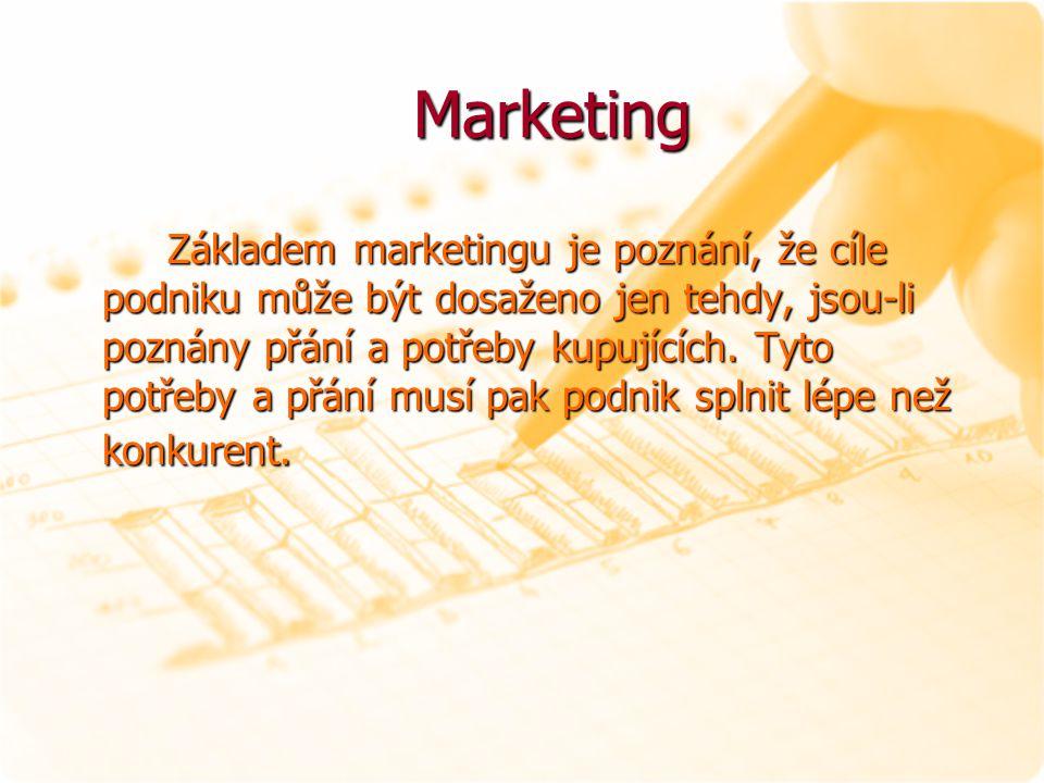 Marketing Marketing Základem marketingu je poznání, že cíle podniku může být dosaženo jen tehdy, jsou-li poznány přání a potřeby kupujících. Tyto potř