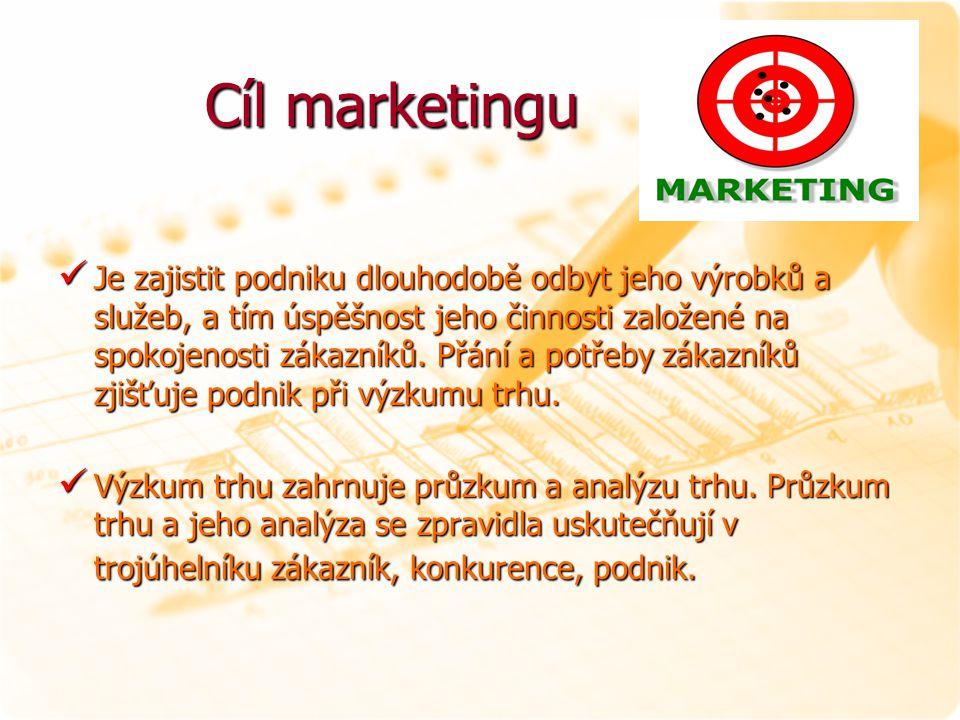 Cíl marketingu Cíl marketingu Je zajistit podniku dlouhodobě odbyt jeho výrobků a služeb, a tím úspěšnost jeho činnosti založené na spokojenosti zákaz