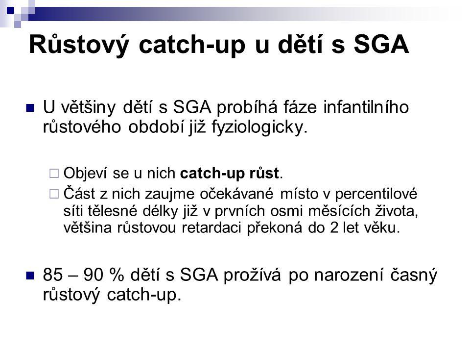 Růstový catch-up u dětí s SGA U většiny dětí s SGA probíhá fáze infantilního růstového období již fyziologicky.