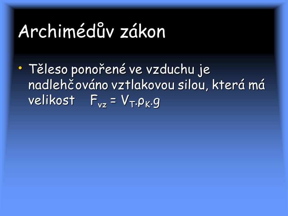 Archimédův zákon Těleso ponořené ve vzduchu je nadlehčováno vztlakovou silou, která má velikost F vz = V T.ρ K.g Těleso ponořené ve vzduchu je nadlehč