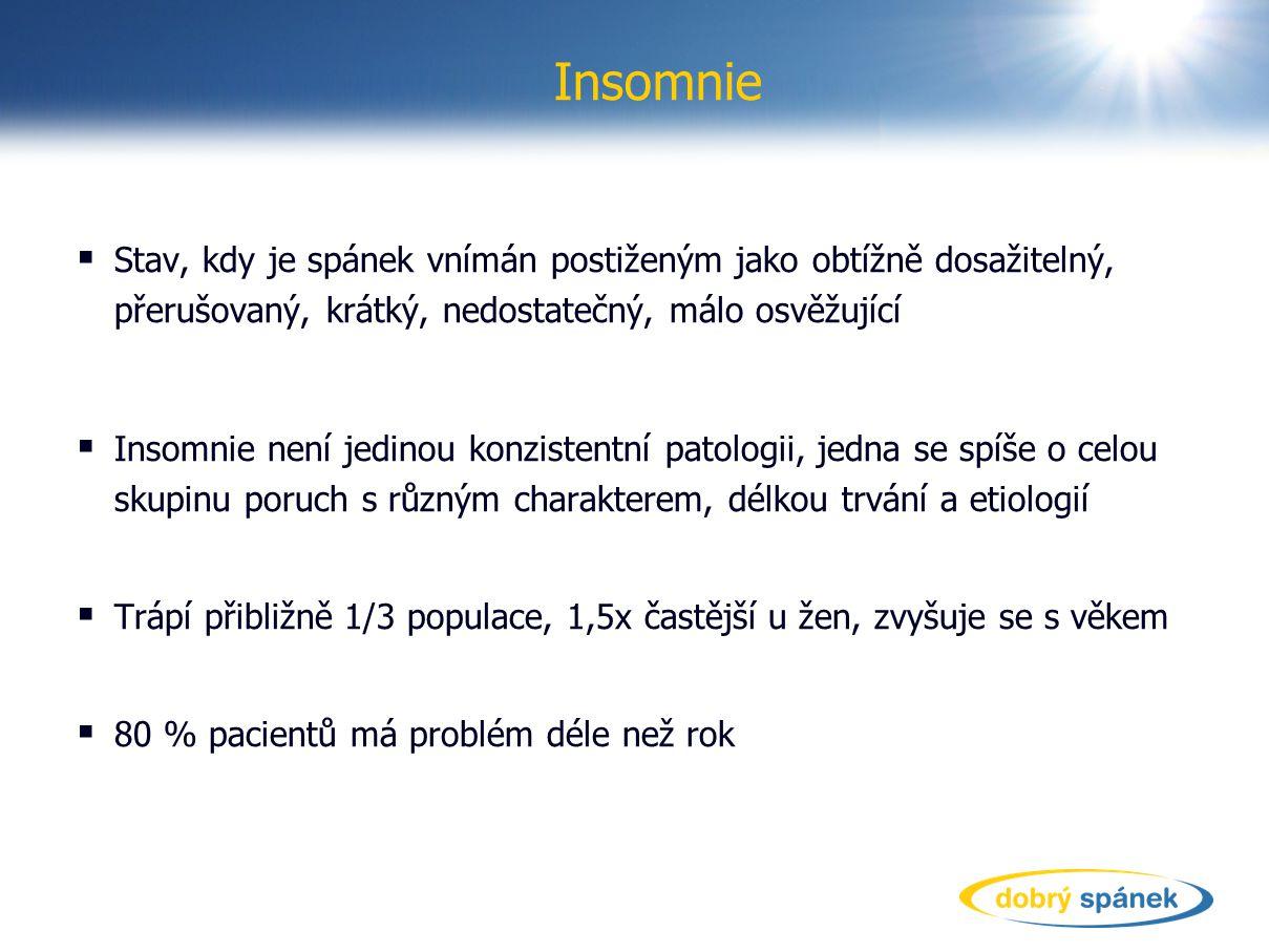 Insomnie  Stav, kdy je spánek vnímán postiženým jako obtížně dosažitelný, přerušovaný, krátký, nedostatečný, málo osvěžující  Insomnie není jedinou konzistentní patologii, jedna se spíše o celou skupinu poruch s různým charakterem, délkou trvání a etiologií  Trápí přibližně 1/3 populace, 1,5x častější u žen, zvyšuje se s věkem  80 % pacientů má problém déle než rok