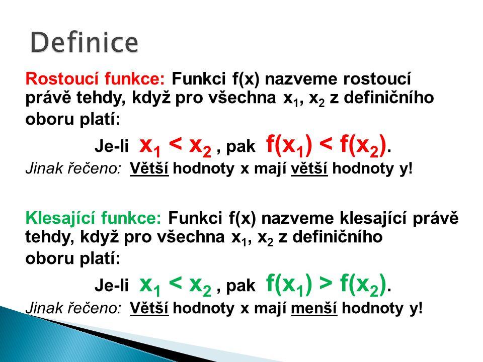 Rostoucí funkce: Funkci f(x) nazveme rostoucí právě tehdy, když pro všechna x 1, x 2 z definičního oboru platí: Je-li x 1 < x 2, pak f(x 1 ) < f(x 2 ).
