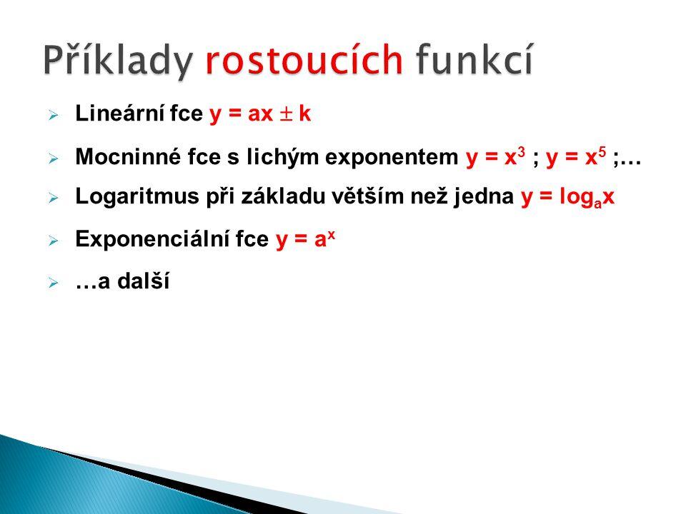  Lineární fce y = ax  k  Mocninné fce s lichým exponentem y = x 3 ; y = x 5 ;…  Logaritmus při základu větším než jedna y = log a x  Exponenciální fce y = a x  …a další
