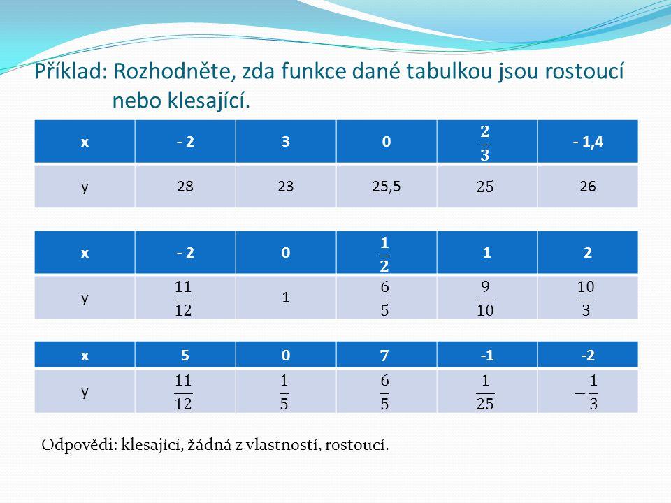 Příklad: Rozhodněte, zda funkce dané tabulkou jsou rostoucí nebo klesající. x- 230- 1,4 y282325,526 x- 2012 y1 x50-2 y Odpovědi: klesající, žádná z vl