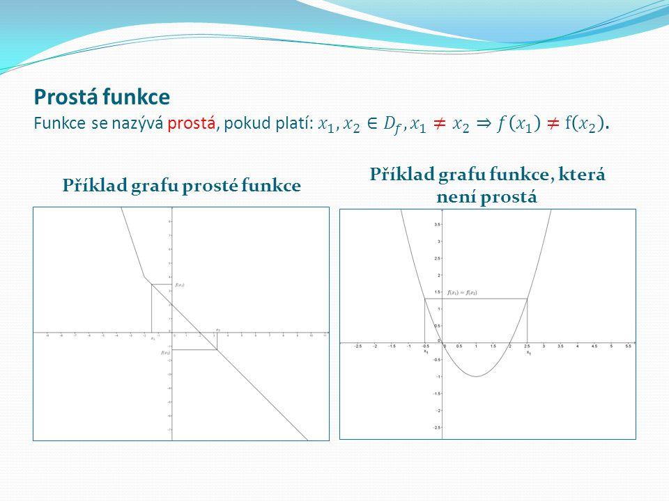 Příklad grafu prosté funkce Příklad grafu funkce, která není prostá