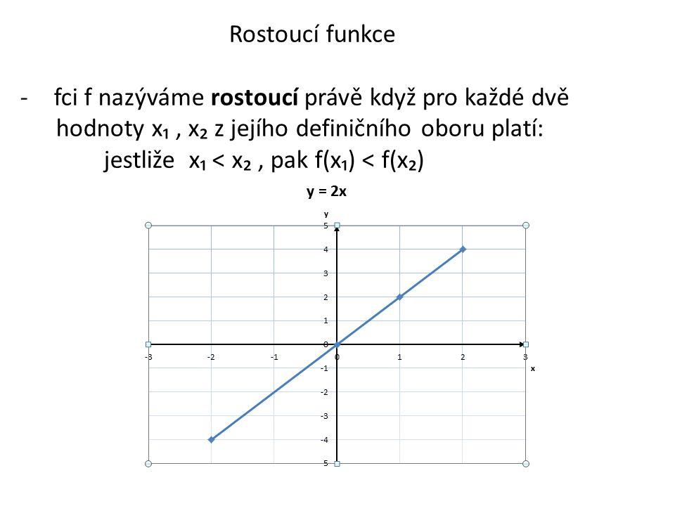 Rostoucí funkce -fci f nazýváme rostoucí právě když pro každé dvě hodnoty x₁, x₂ z jejího definičního oboru platí: jestliže x₁ < x₂, pak f(x₁) < f(x₂)