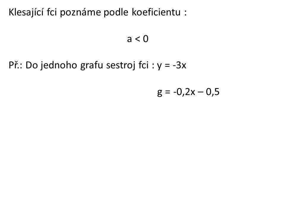 Klesající fci poznáme podle koeficientu : a < 0 Př.: Do jednoho grafu sestroj fci : y = -3x g = -0,2x – 0,5