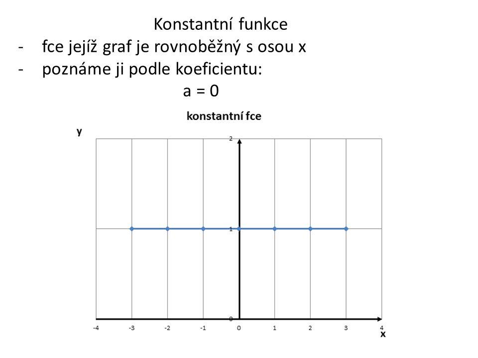 Konstantní funkce -fce jejíž graf je rovnoběžný s osou x -poznáme ji podle koeficientu: a = 0