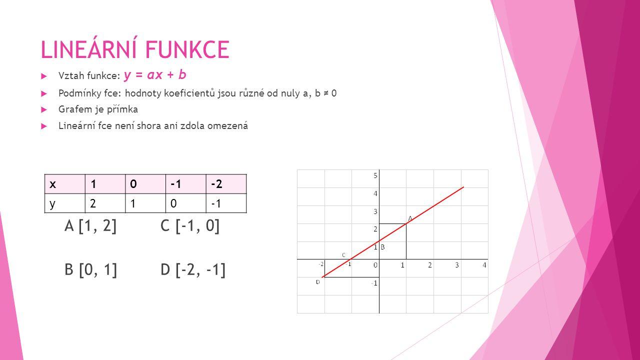 LINEÁRNÍ FUNKCE  Vztah funkce: y = ax + b  Podmínky fce: hodnoty koeficientů jsou různé od nuly a, b ≠ 0  Grafem je přímka  Lineární fce není shor