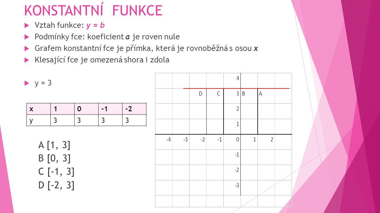 KONSTANTNÍ FUNKCE  Vztah funkce: y = b  Podmínky fce: koeficient a je roven nule  Grafem konstantní fce je přímka, která je rovnoběžná s osou x  K