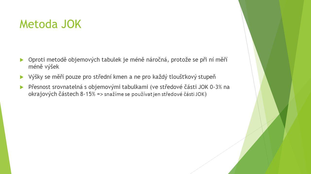 Zadání  Pro zadané dřeviny stanovte zásobu pomocí JOK tabulek.