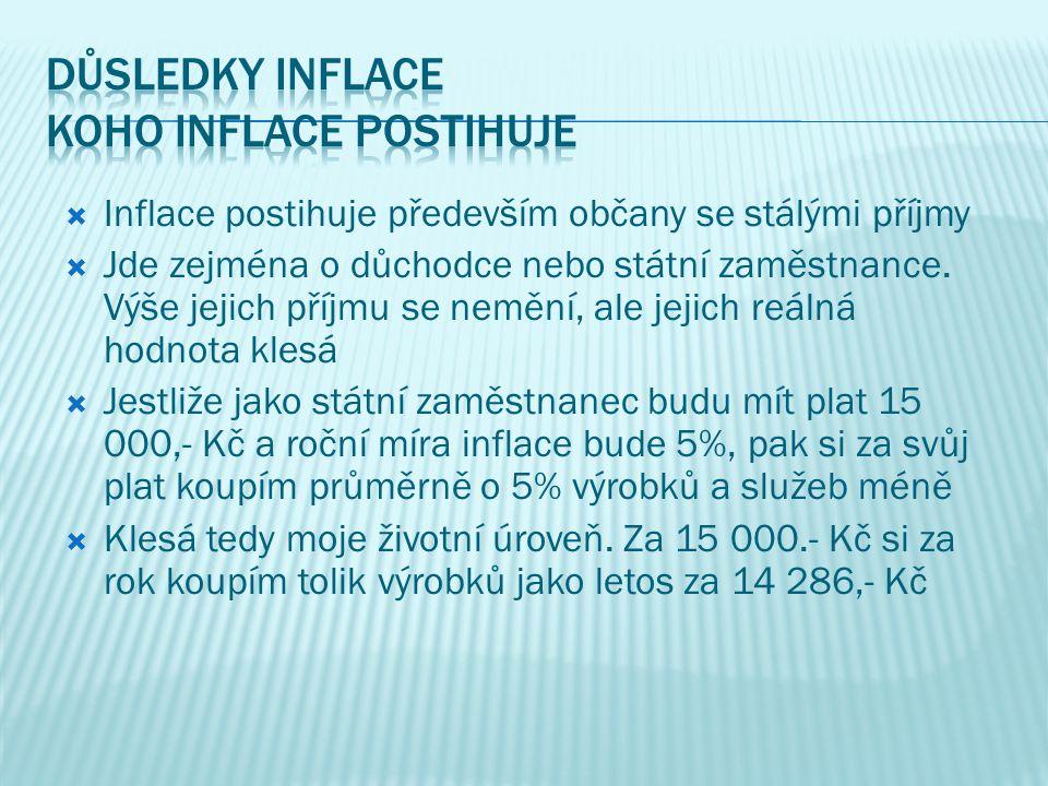  Inflace postihuje především občany se stálými příjmy  Jde zejména o důchodce nebo státní zaměstnance.