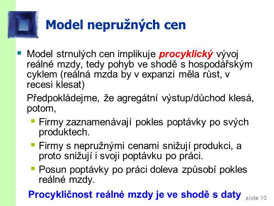 slide 10 Model nepružných cen  Model strnulých cen implikuje procyklický vývoj reálné mzdy, tedy pohyb ve shodě s hospodářským cyklem (reálná mzda by