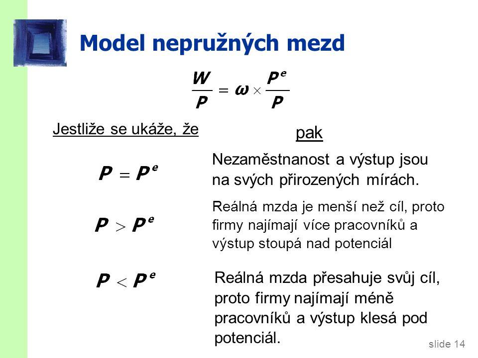 slide 14 Model nepružných mezd Jestliže se ukáže, že pak Nezaměstnanost a výstup jsou na svých přirozených mírách. Reálná mzda je menší než cíl, proto