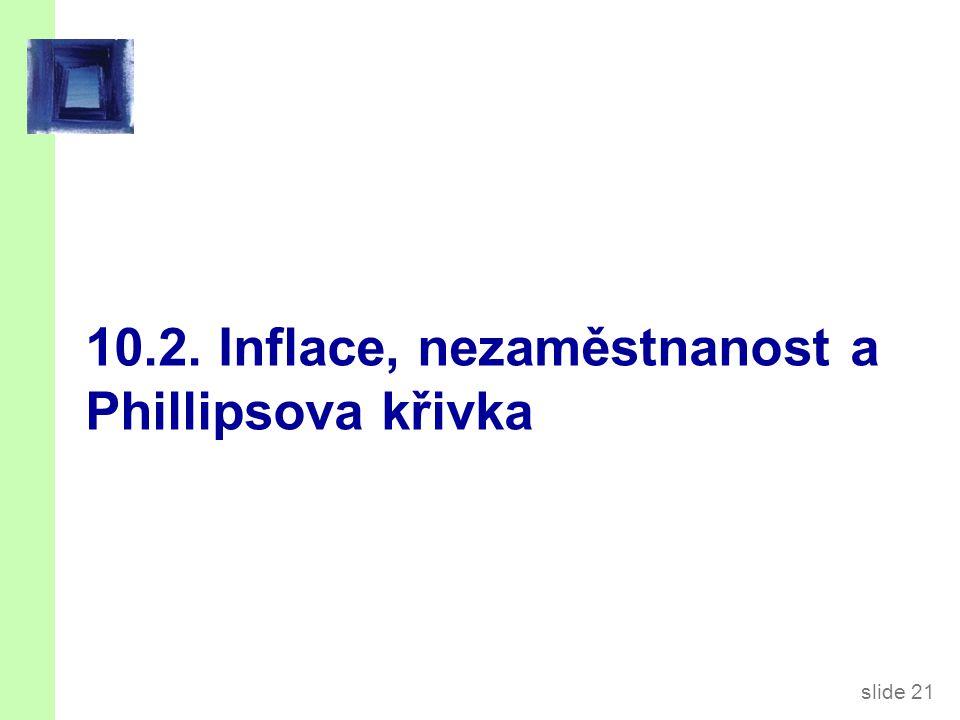 slide 21 10.2. Inflace, nezaměstnanost a Phillipsova křivka