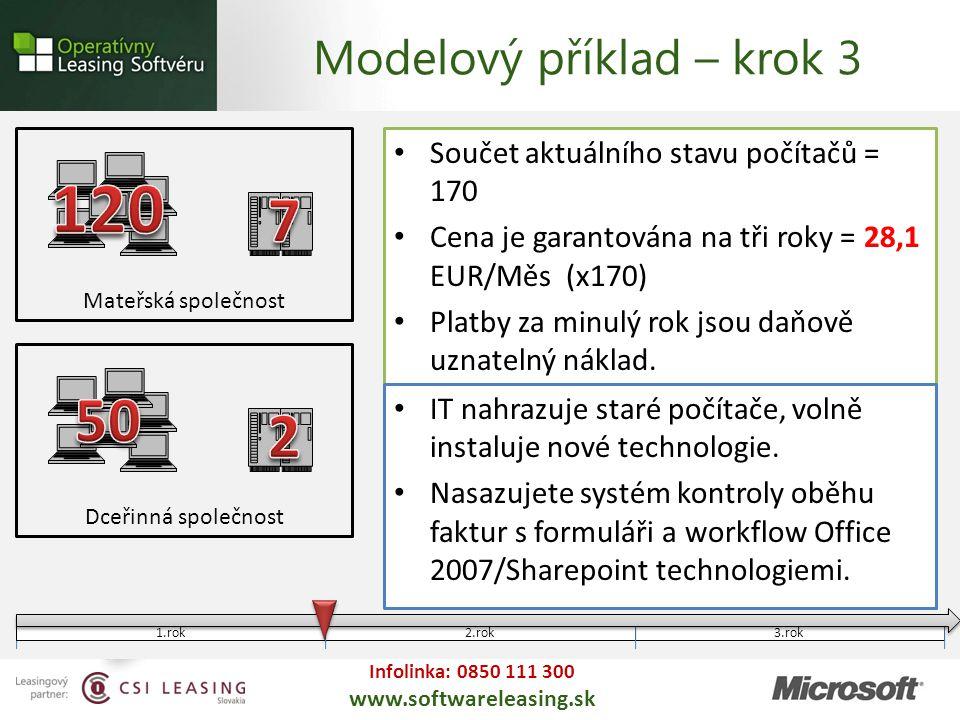Infolinka: 0850 111 300 www.softwareleasing.sk Součet aktuálního stavu počítačů = 170 Cena je garantována na tři roky = 28,1 EUR/Měs (x170) Platby za