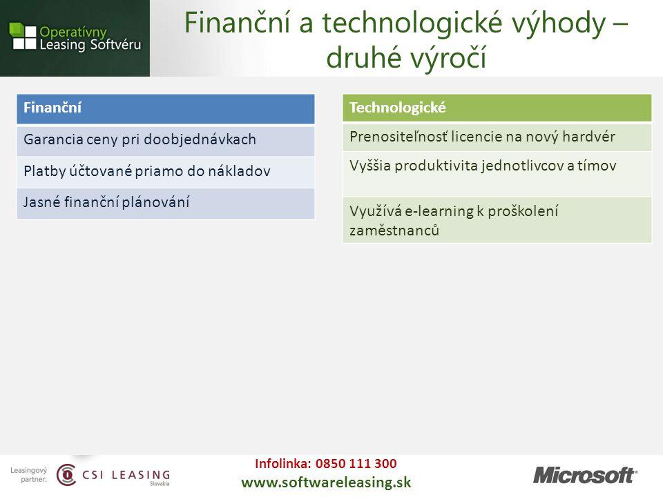Infolinka: 0850 111 300 www.softwareleasing.sk Technologické Prenositeľnosť licencie na nový hardvér Vyššia produktivita jednotlivcov a tímov Využívá