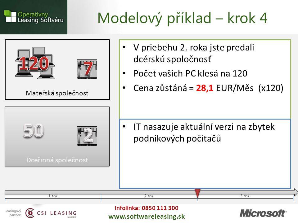 Infolinka: 0850 111 300 www.softwareleasing.sk V priebehu 2. roka jste predali dcérskú spoločnosť Počet vašich PC klesá na 120 Cena zůstáná = 28,1 EUR
