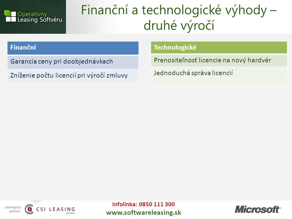 Infolinka: 0850 111 300 www.softwareleasing.sk Technologické Prenositeľnosť licencie na nový hardvér Jednoduchá správa licencií Finanční a technologic