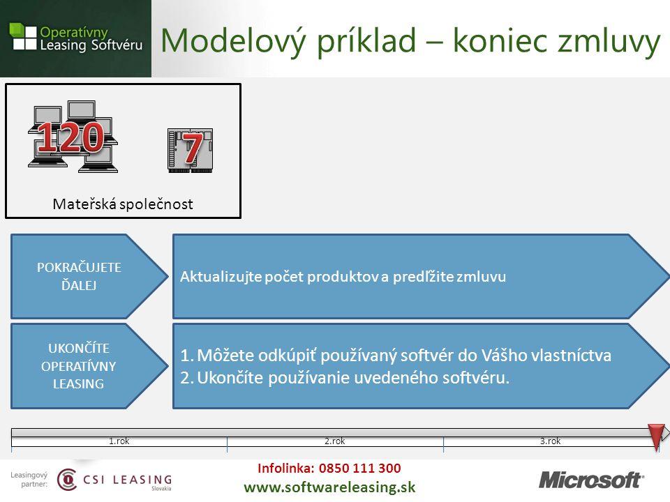 Infolinka: 0850 111 300 www.softwareleasing.sk Modelový príklad – koniec zmluvy 1.rok2.rok3.rok Mateřská společnost POKRAČUJETE ĎALEJ Aktualizujte poč