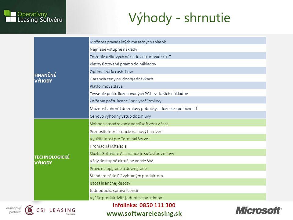 Infolinka: 0850 111 300 www.softwareleasing.sk Výhody - shrnutie FINANČNÉ VÝHODY Možnosť pravidelných mesačných splátok Najnižšie vstupné náklady Zníž
