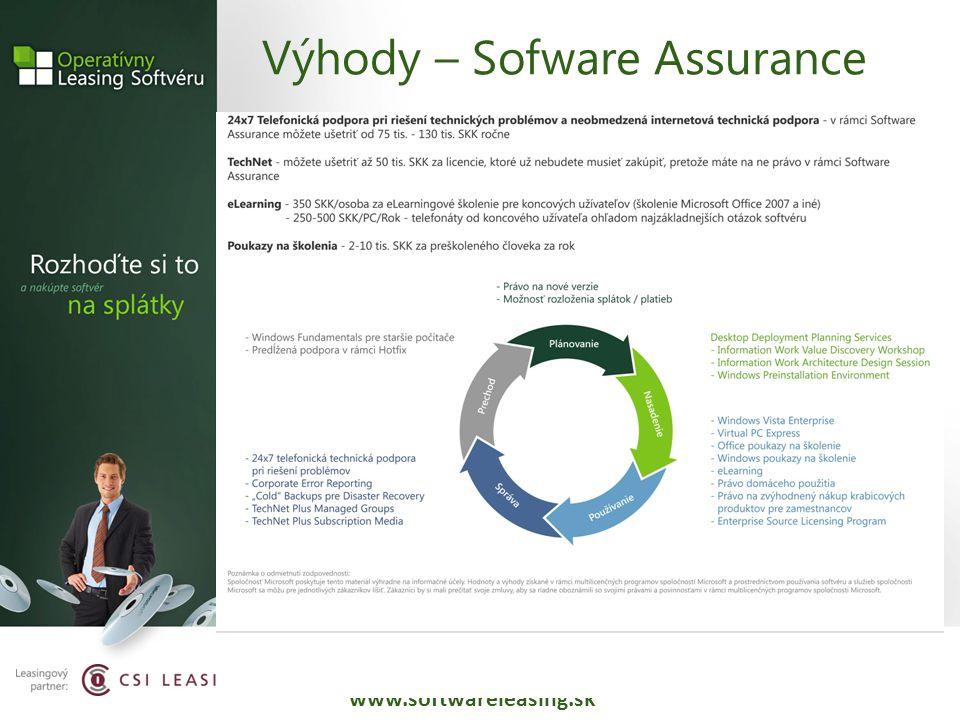 Infolinka: 0850 111 300 www.softwareleasing.sk Výhody – Sofware Assurance