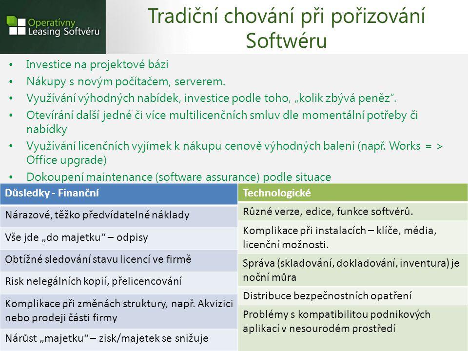 Infolinka: 0850 111 300 www.softwareleasing.sk Investice na projektové bázi Nákupy s novým počítačem, serverem. Využívání výhodných nabídek, investice