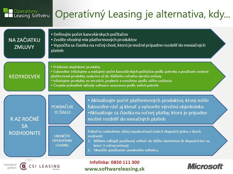 Infolinka: 0850 111 300 www.softwareleasing.sk Operatívný Leasing je alternativa, kdy... NA ZAČIATKU ZMLUVY Definujte počet kancelárskych počítačov Zv